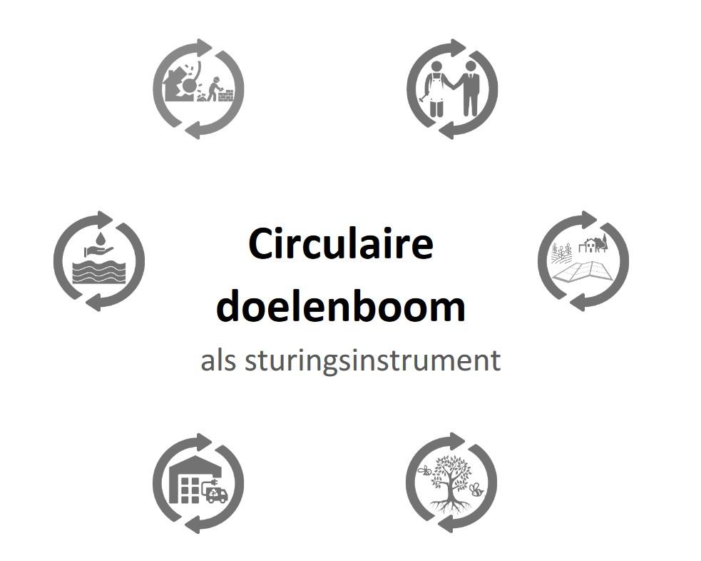 Provincie Utrecht ontwikkelt circulaire doelenboom